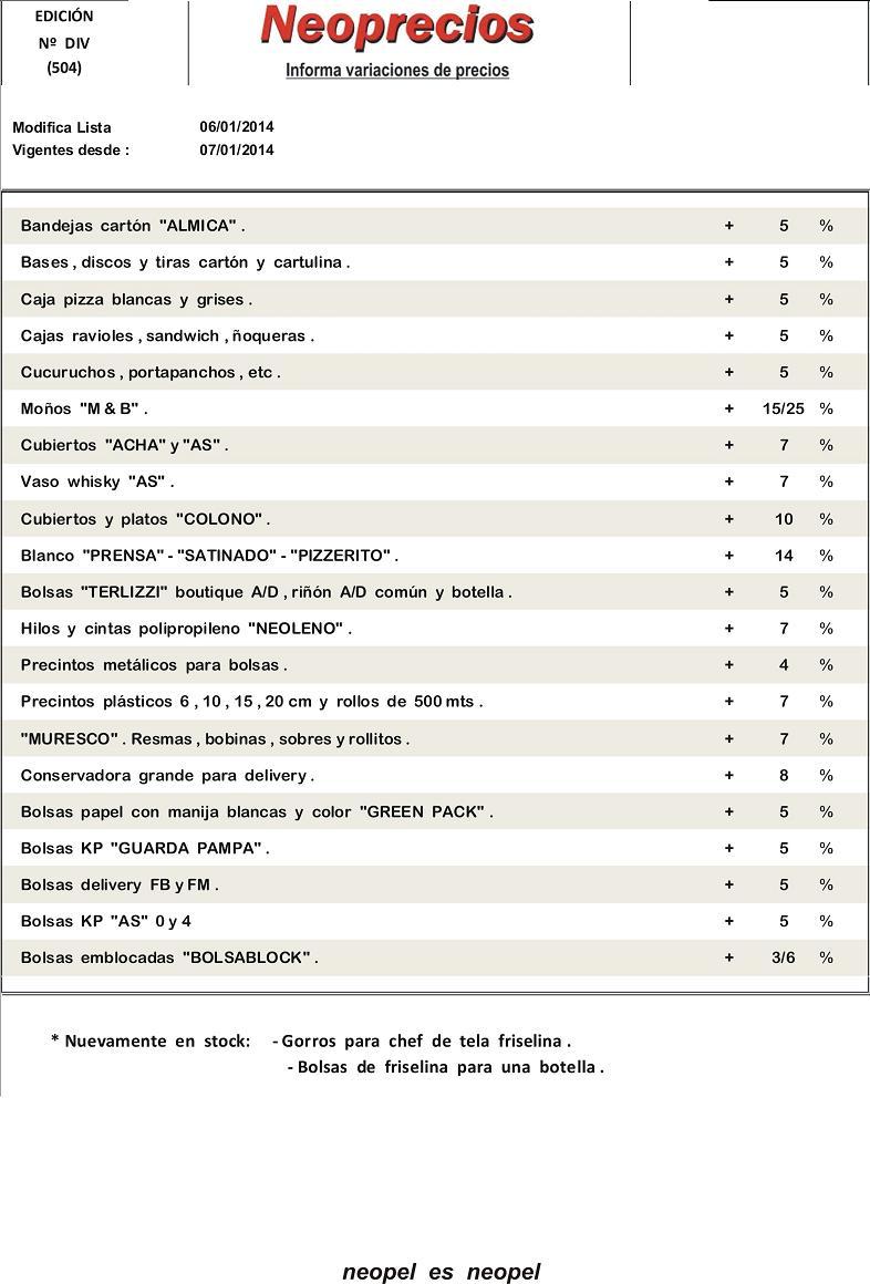 7fb885503 Neoprecios 504 – Neopel: Articulos para Embalaje – Papelera Mayorista